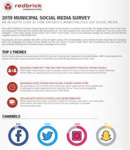 Redbrick 2019 Municipal Social Media Survey Cover